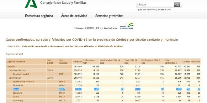 Ayuntamiento Coronavirus parte 5 marzo 2021 (1)