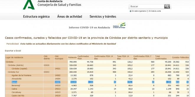 Ayuntamiento Coronavirus parte 24 marzo 2021 (1)