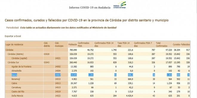Ayuntamiento coronavirus parte 8 abril 2021 (1)