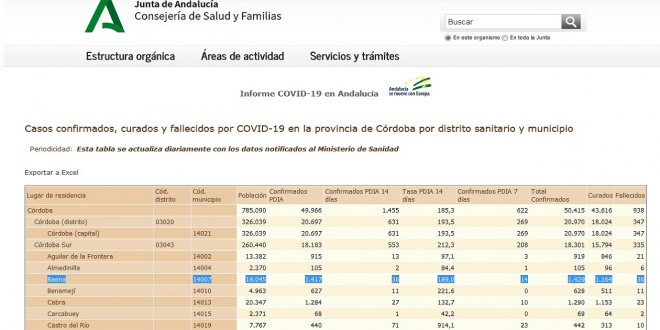 Ayuntamiento Coronavirus parte 4 mayo 2021 (1)